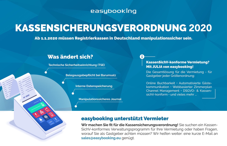 Kassensicherungsverordnung Infografik für Hotels und Vermieter