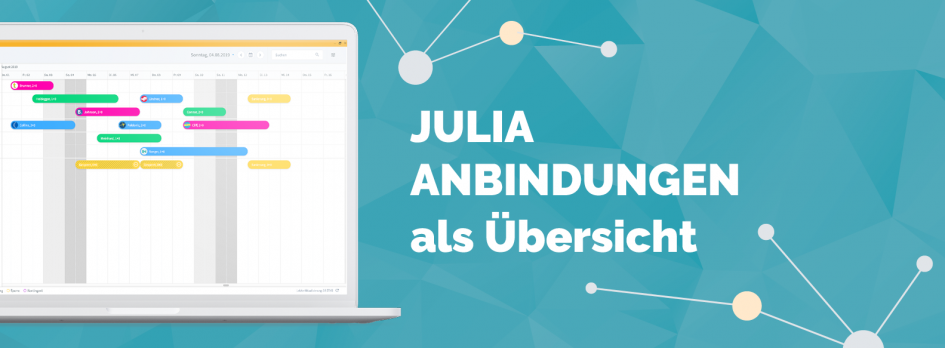 Übersicht der easybooking JULIA Schnittstellen